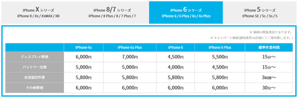smart365-料金